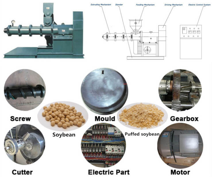 oilseeds puffing machine and its main hardware