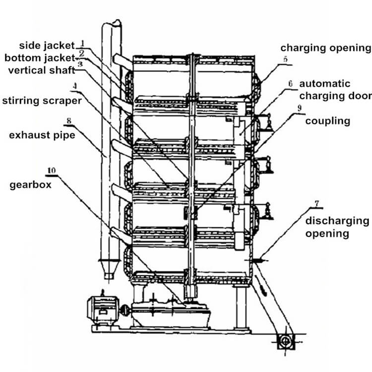 vertical cooker structure